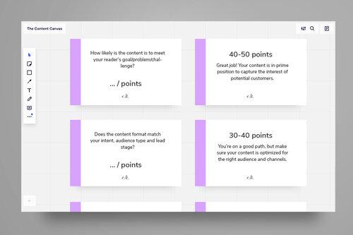 The Content Scorecards